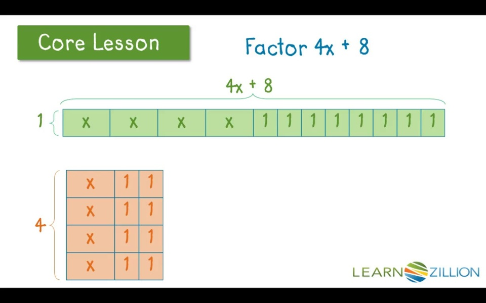 Lesson video for 'Factor linear expressions'
