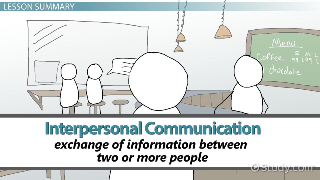 Pdf importance of communication