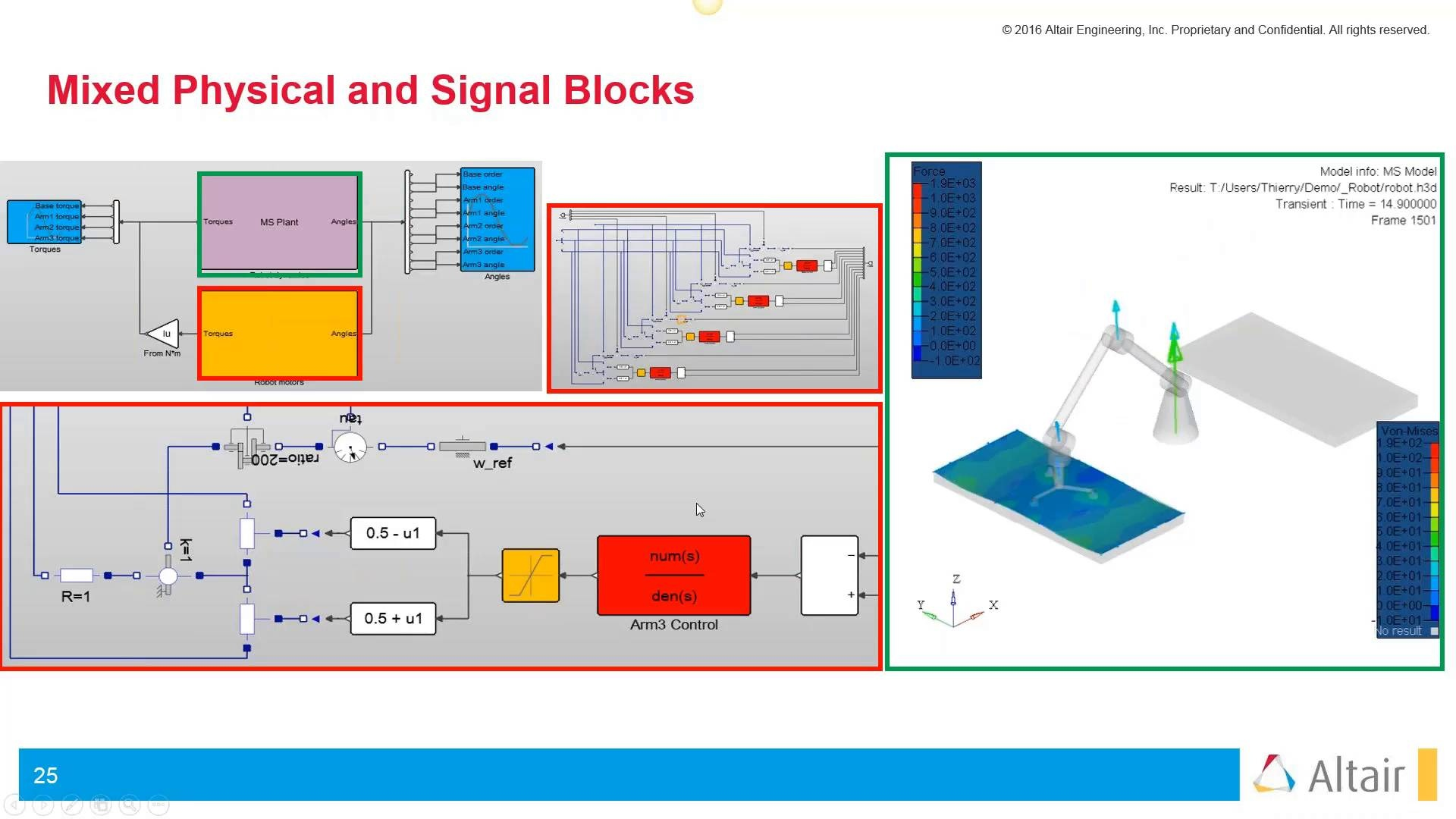 Activate - Combining 1D Signal and Physical Blocks