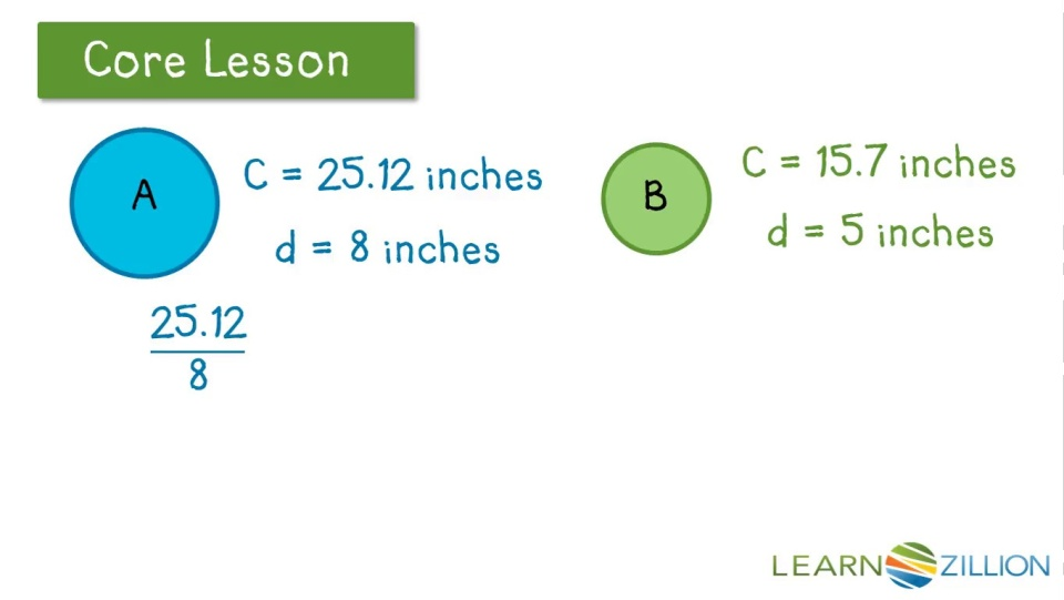 Find The Circumference Of A Circle Learnzillion