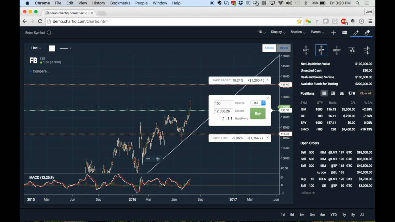 ChartIQ - Trade From the Chart