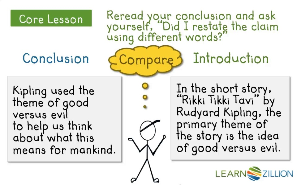 Write a conclusion for an argumentative essay | LearnZillion