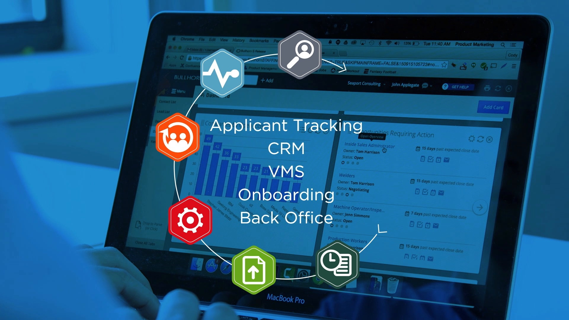 Bullhorn CRM and ATS Overview
