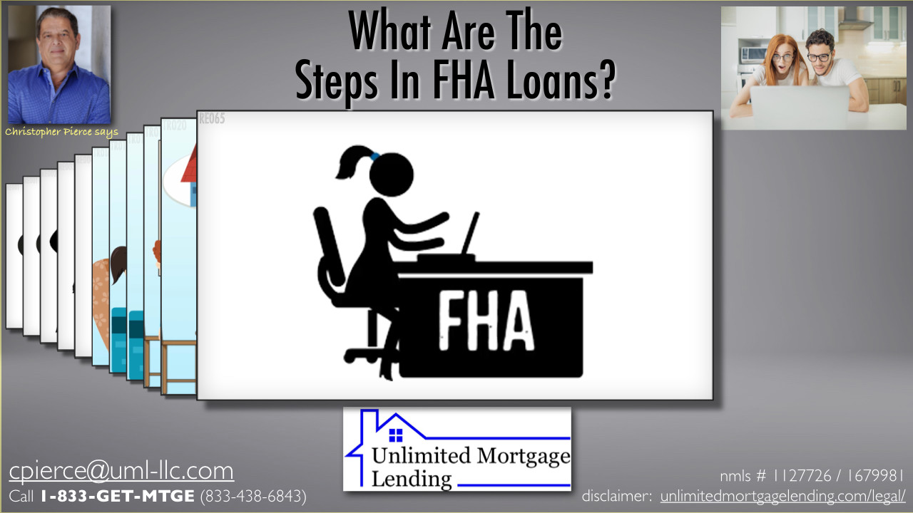 What Are The Steps Involved In The FHA Loan Process? Unlimited Mortgage Lending