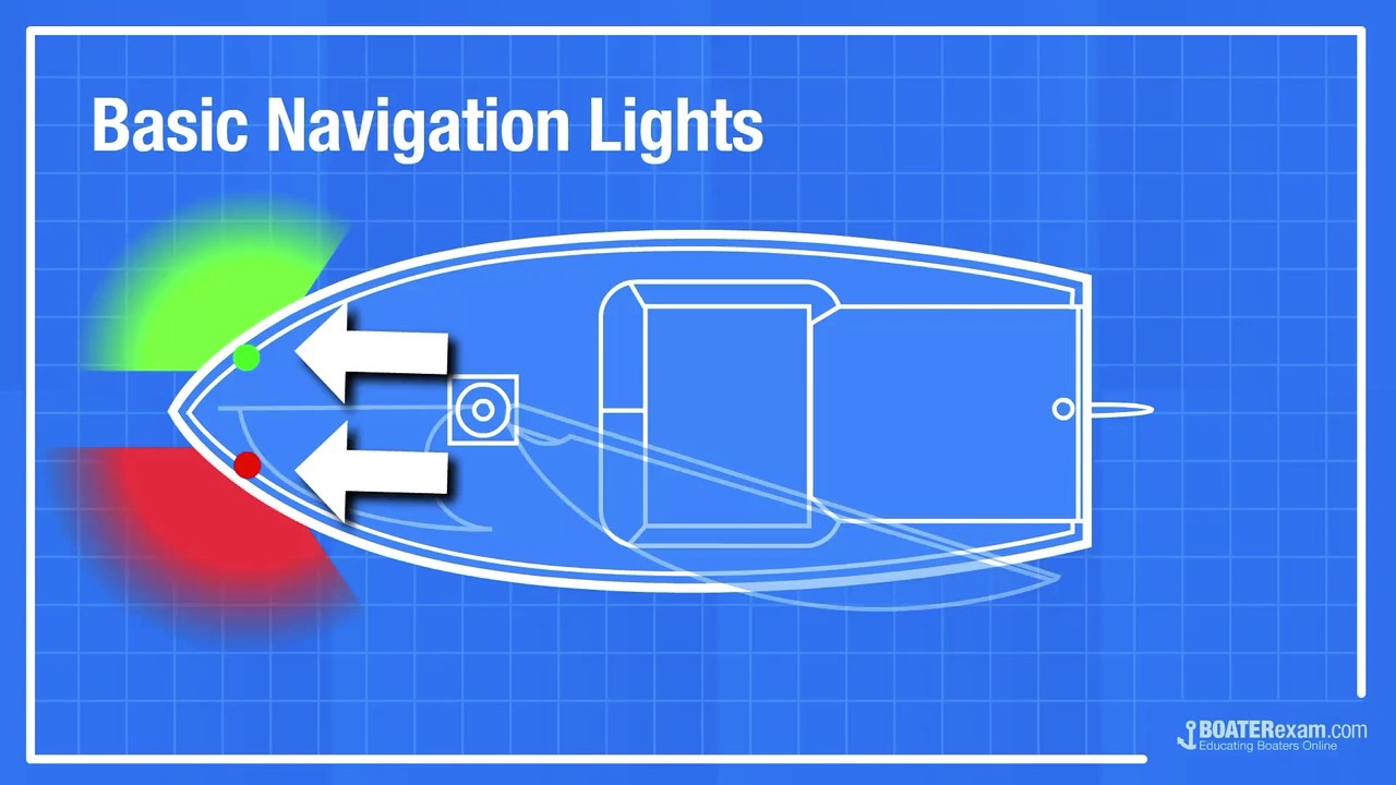boat navigation lights types and location boaterexam com� 420 Sailboat Detailed Diagram boat navigation light types \u0026 requirements