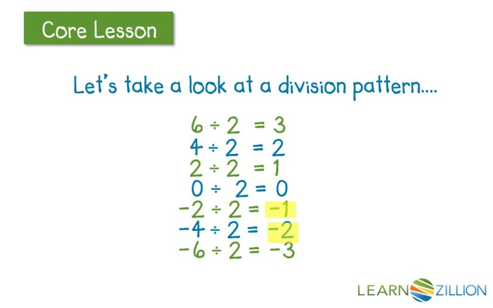Lesson video for 'Divide positive and negative integers by observing  patterns'