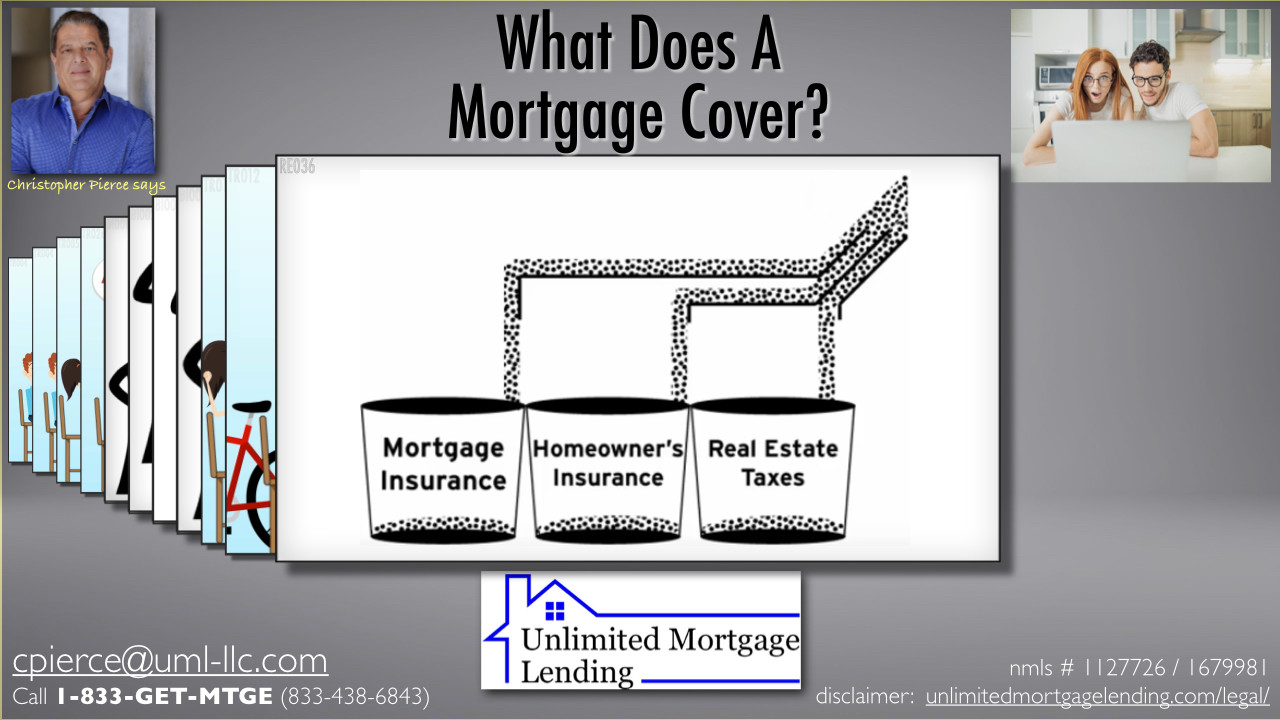 What Is Included In A Monthly Mortgage Payment? Unlimited Mortgage Lending