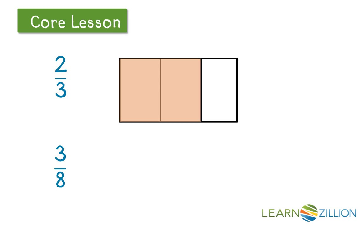 Compare fractions with different denominators using area models – Worksheet Comparing Fractions