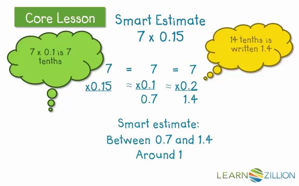 Multiply decimals by whole numbers by using an area model learnzillion video thumbnail ibookread Download