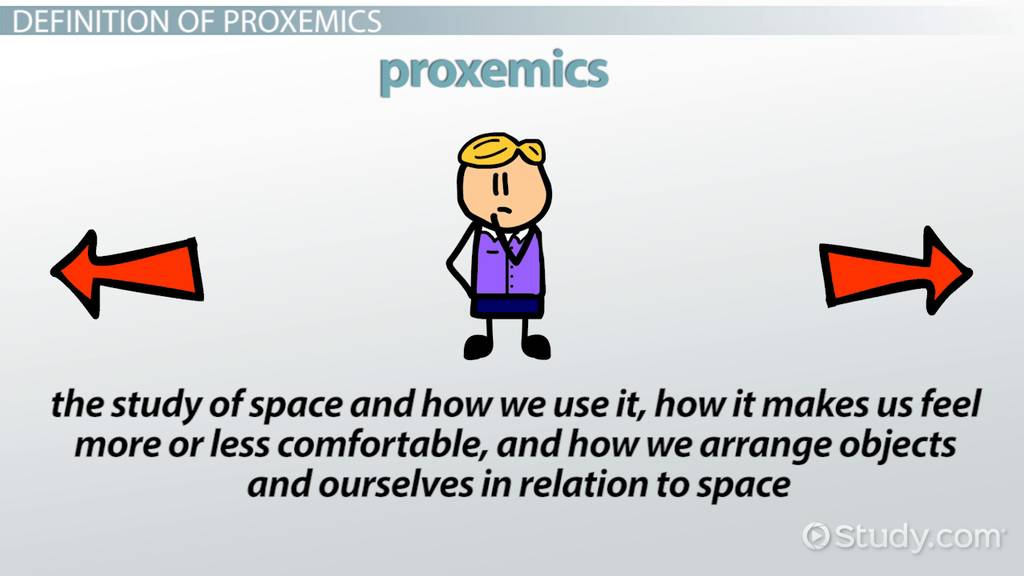 What Is Proxemics Definition Examples Video Lesson - 17 hilarious examples that show the importance of proper letter spacing