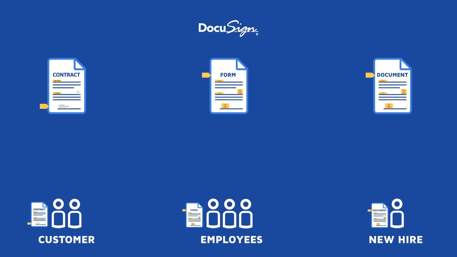 DocuSign Templates Video