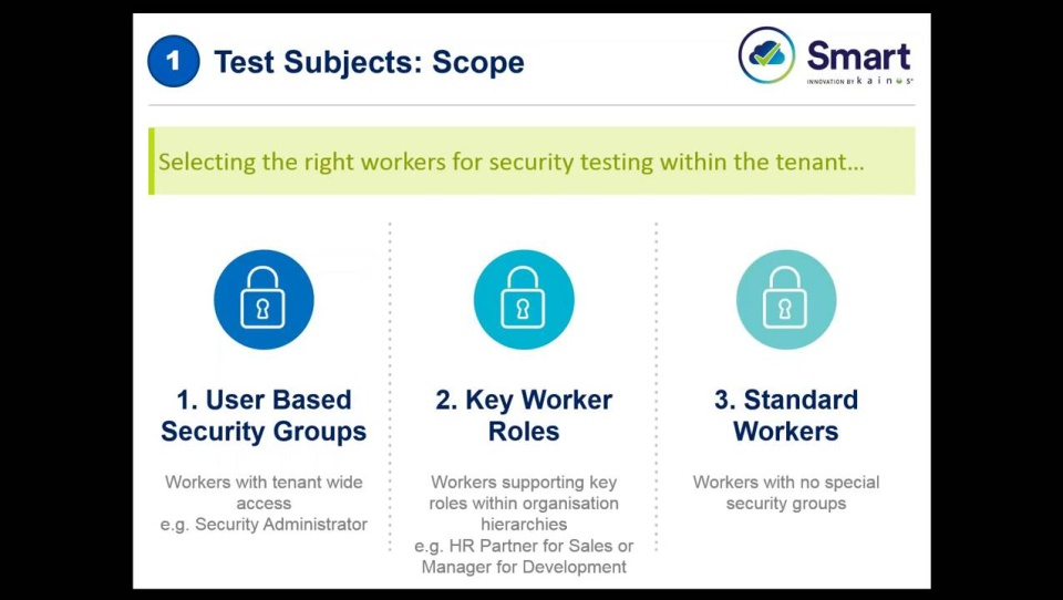 Testing Workday Security Configurations - Kainos WorkSmart