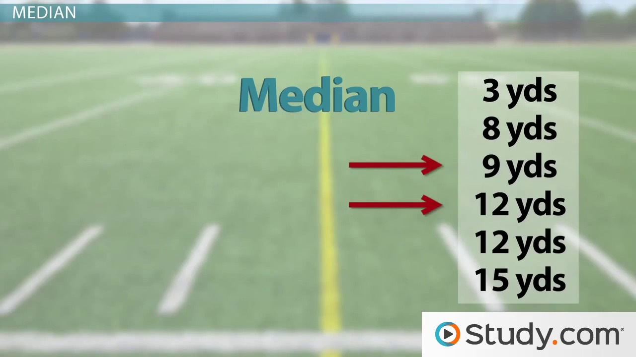 How to calculate mean median mode range video lesson how to calculate mean median mode range video lesson transcript study ccuart Image collections