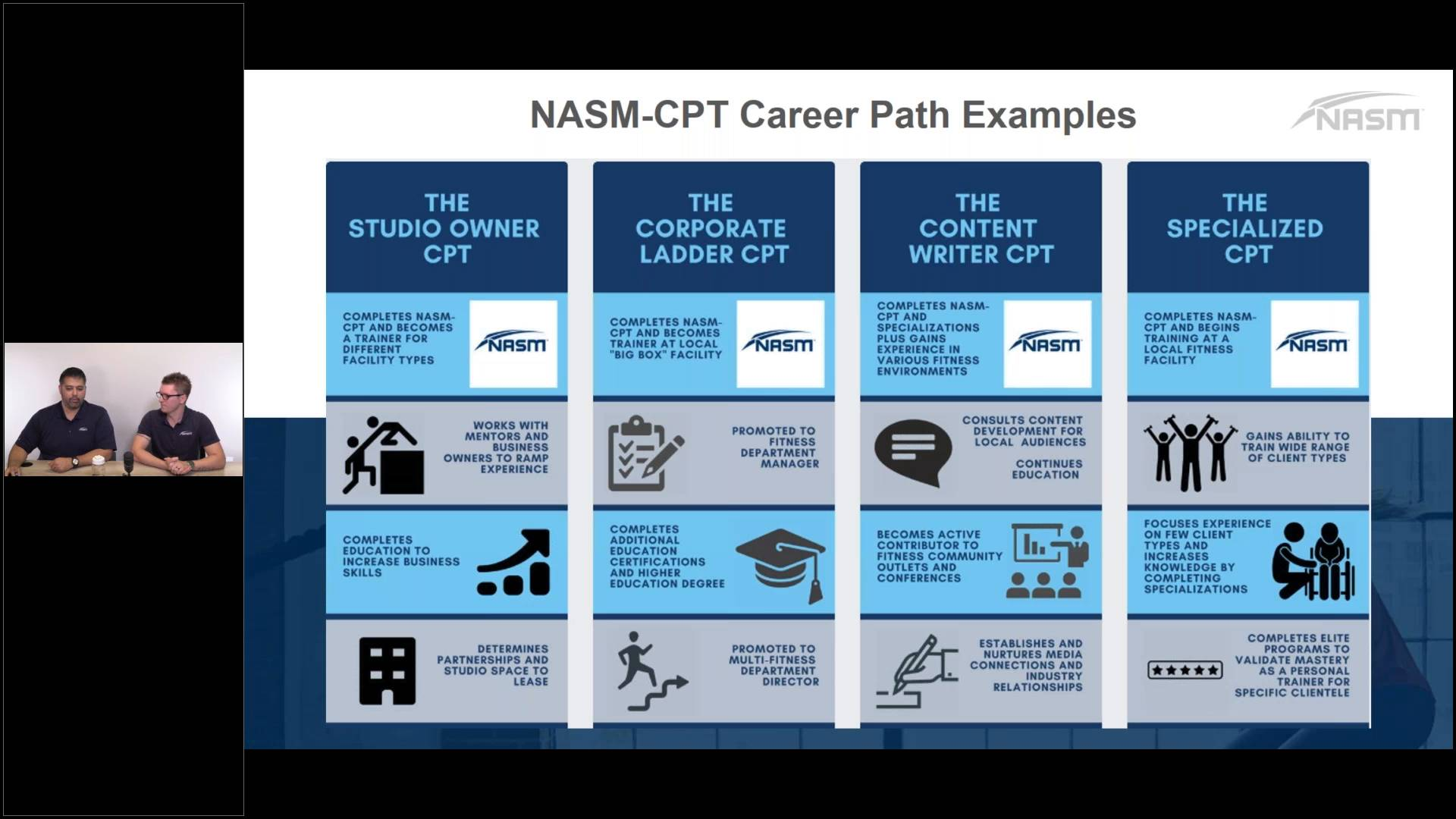 nasm downloads assessment forms charts templates resources