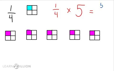 Multiply a fraction by a whole number using visual models and ...
