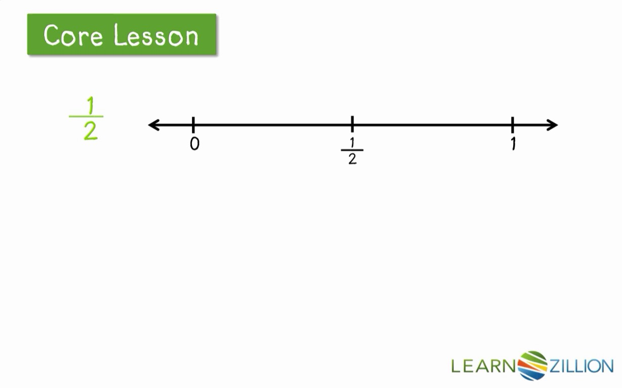 Compare fractions to a benchmark of one half using number lines – Comparing Fractions on a Number Line Worksheet