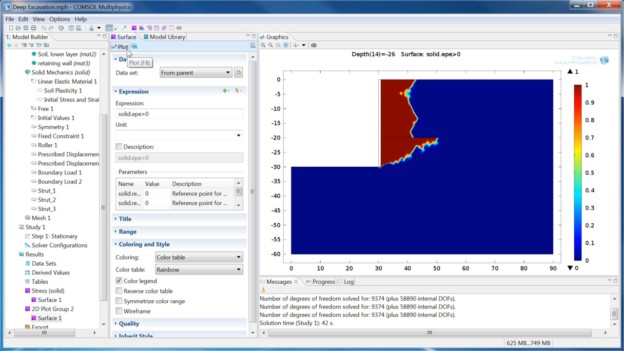 Difference between demonstration and simulation dating
