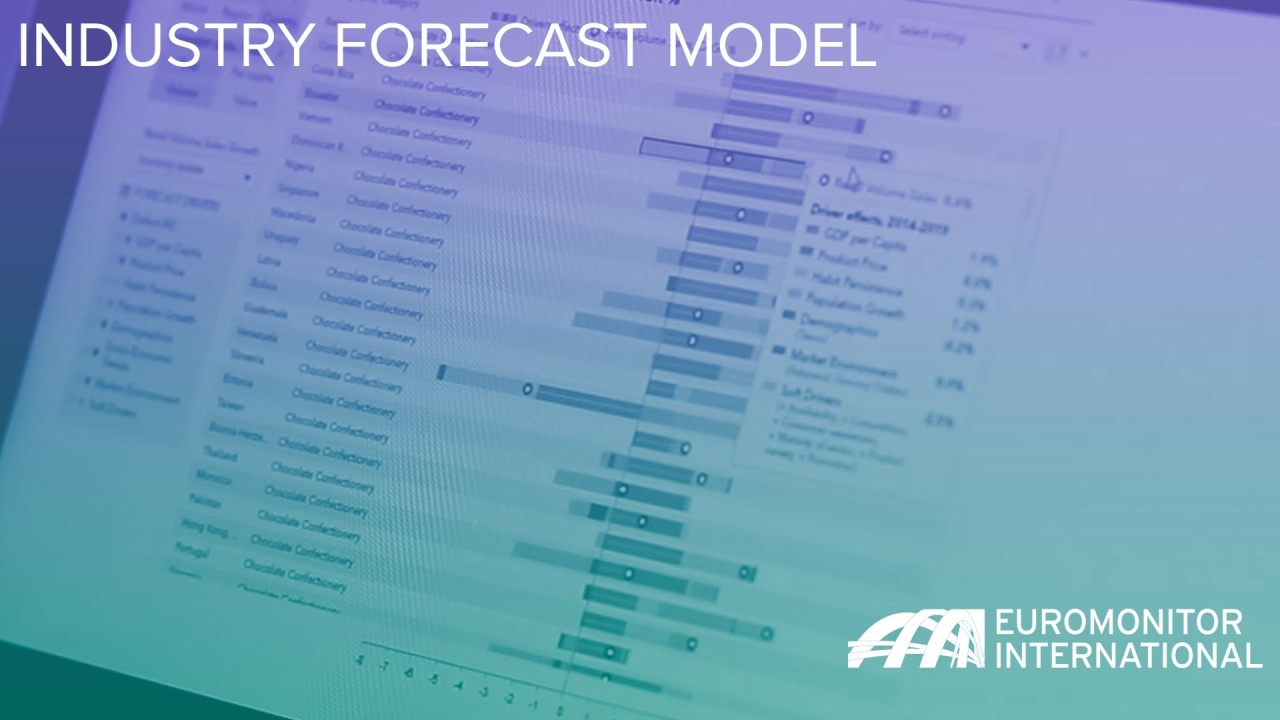 Product Video - Introducing the Industry Forecast Model