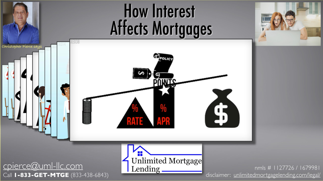 How Does The Interest Rate Factor In Securing A Mortgage Loan? Unlimited Mortgage Lending