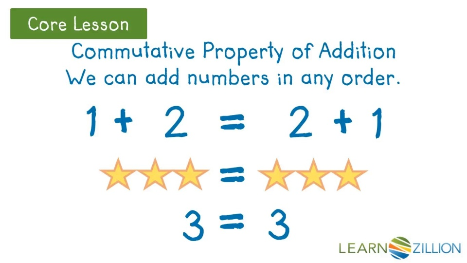explain addition using the commutative and associative properties  video thumbnail