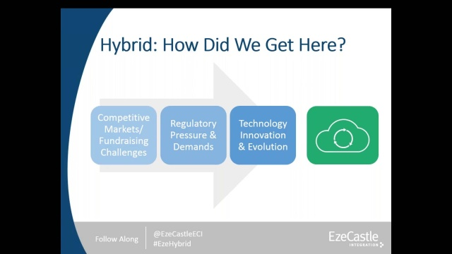 Wistia video thumbnail - Are Hybrid Clouds Ready for the Prime Time in the Financial Sector?