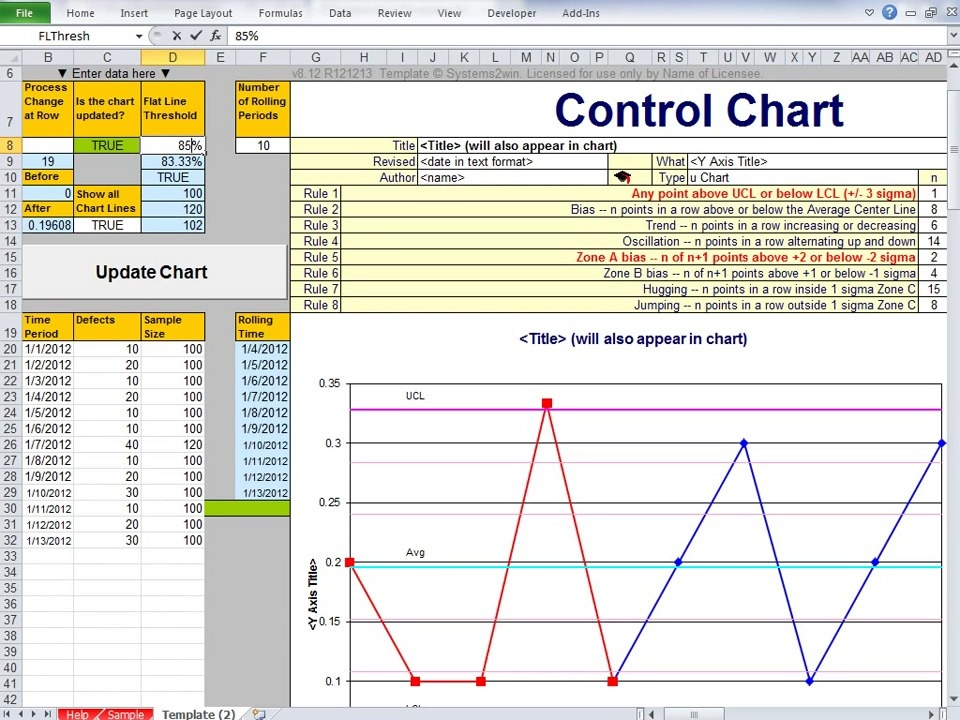 Control Chart Template Training Video