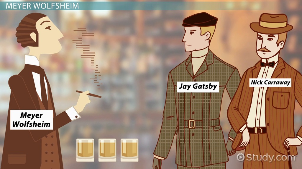 great gatsby analytical writing Complete the following exercise to practice drafting effective thesis statements the great gatsby is inarguably perhaps some analytical writing completed.
