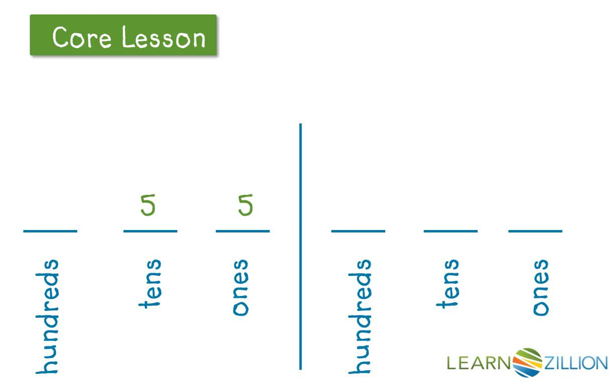 Understand that a digit in one place is 110 the value of the understand that a digit in one place is 110 the value of the digit to the left using whole numbers learnzillion geenschuldenfo Image collections