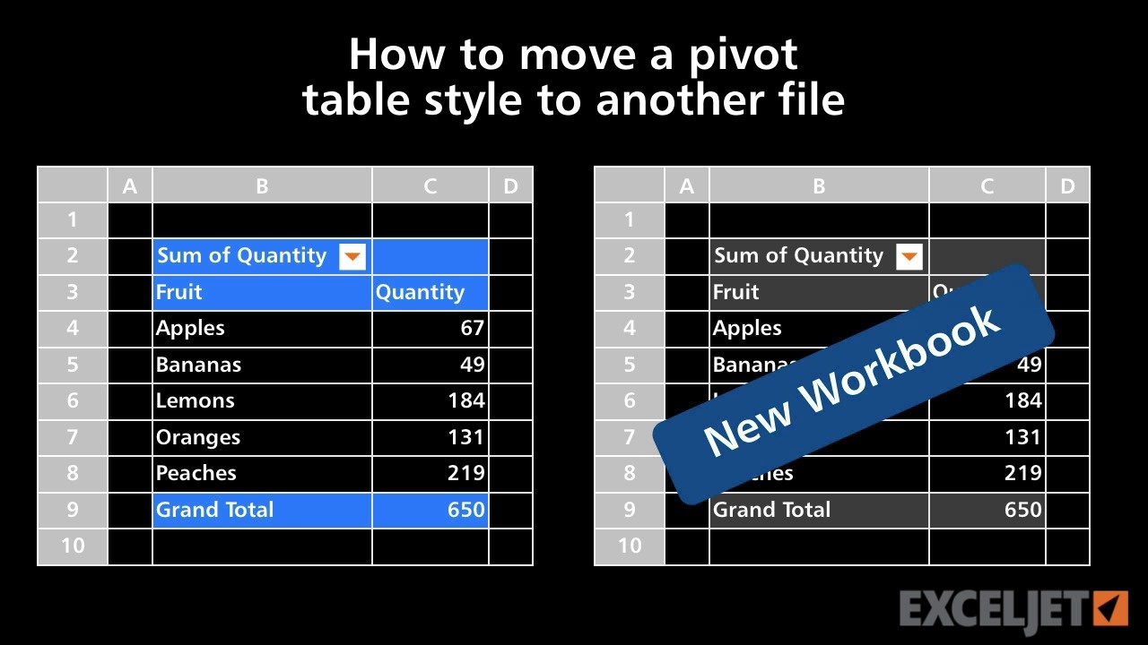 How to move a pivot table style to another file