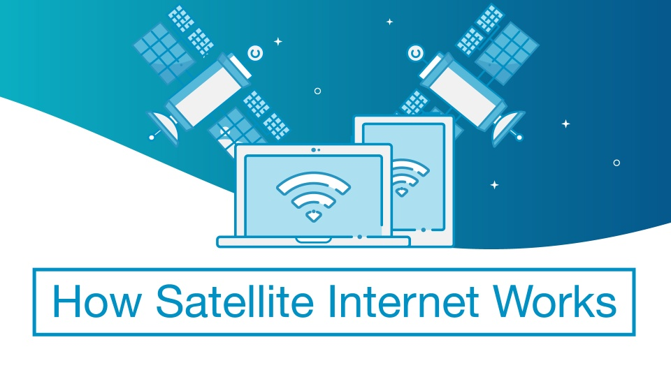 Best Rural and Satellite Internet Providers of 2019 | SatelliteInternet