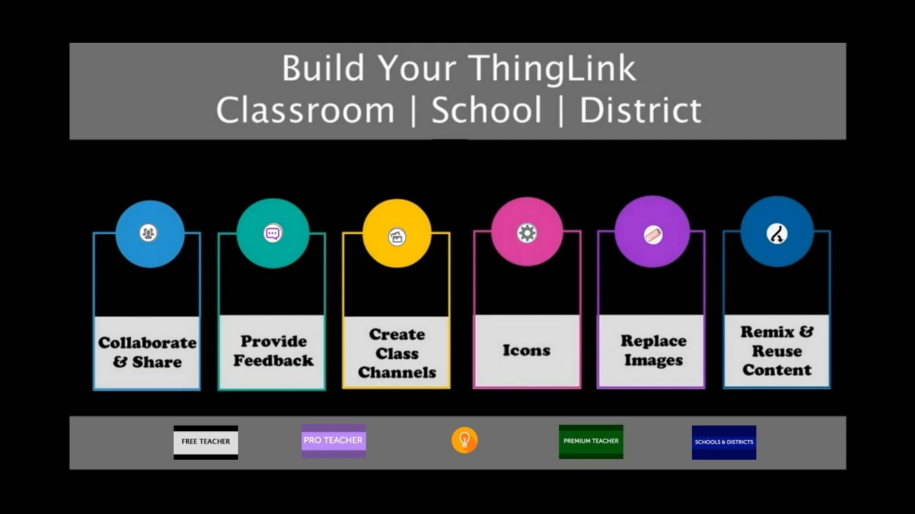engage students interactive images and videos thinglink