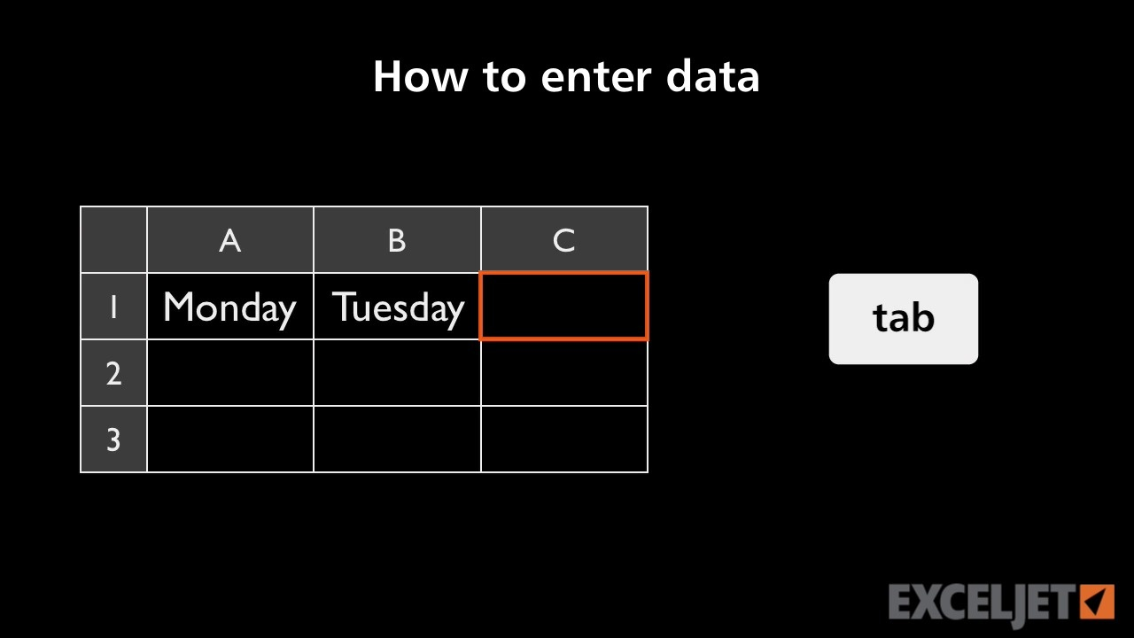 How to enter data in Excel