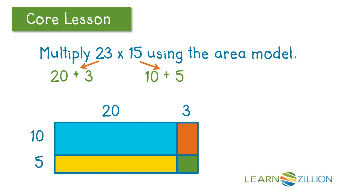 Multiply multi digit whole numbers by using the area model strategy multiply multi digit whole numbers by using the area model strategy learnzillion falaconquin