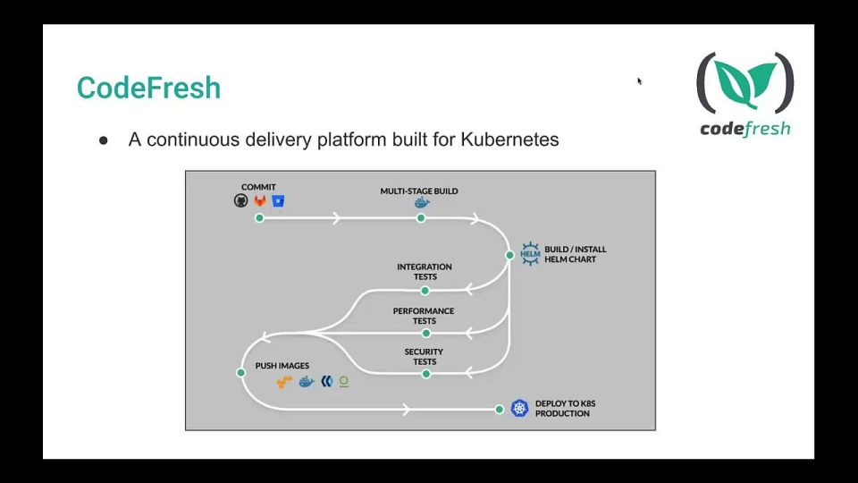 Continuous Delivery for Cloud Native Applications