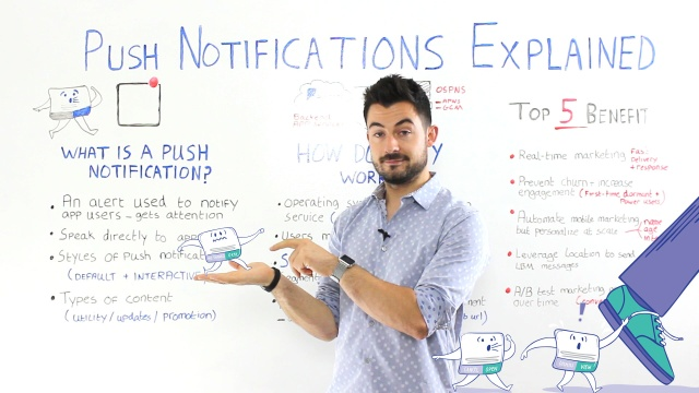 Wistia video thumbnail - push-notifications-explained-compressed