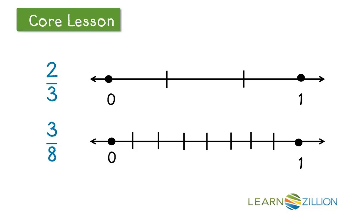 worksheet Fraction Number Line compare fractions with different denominators using number lines learnzillion