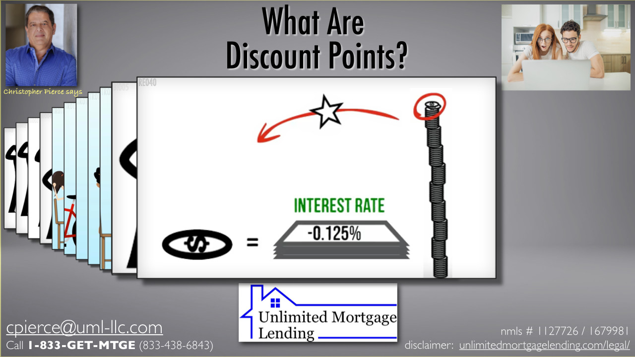 What Are Discount Points? Unlimited Mortgage Lending
