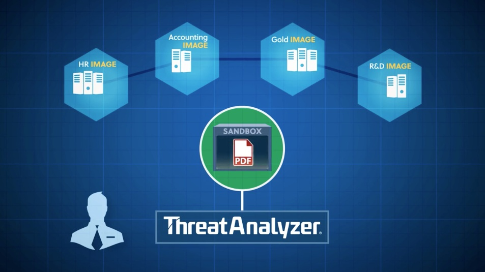 Malware Analysis & Security Solutions | VIPRE