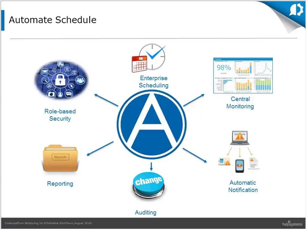 Maximize Informatica Scheduling with Automate Schedule