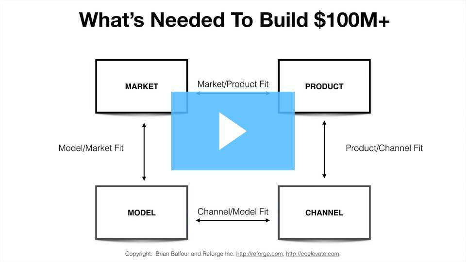 Brian Balfour - Why Product-Market fit isn't enough
