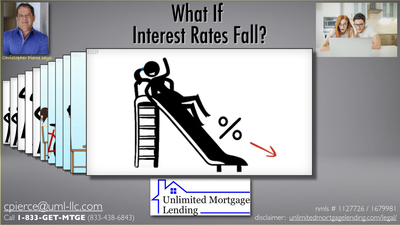 What Happens If Interest Rates Decrease And I Have A Fixed Rate Loan? Unlimited Mortgage Lending