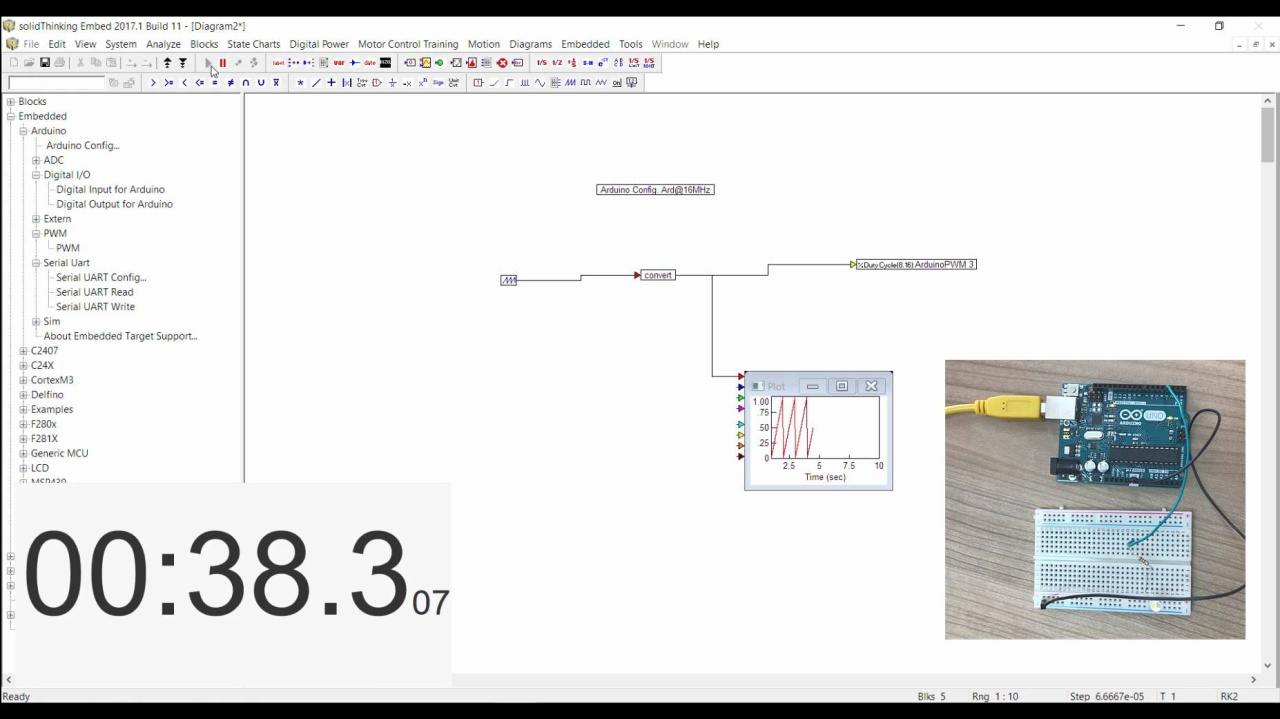 Altair Embed Visual Environment Software For Embedded Systems 83 Pace Arrow Wiring Diagram Rapid To Code