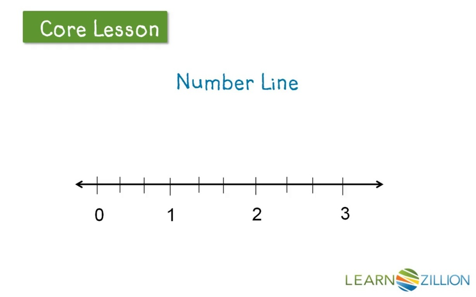 plot fractions greater than one on a number line  learnzillion video thumbnail