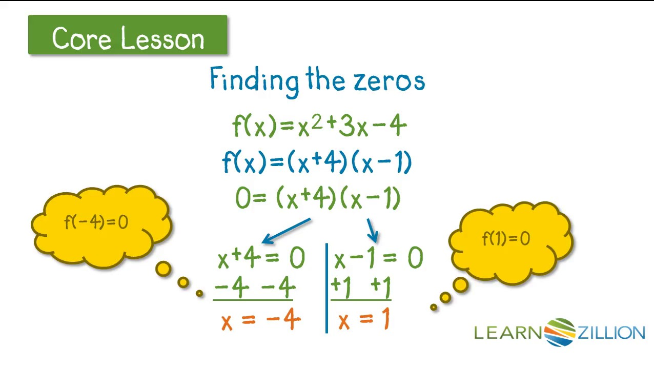 Identify the zeros of a quadratic function in standard form by identify the zeros of a quadratic function in standard form by factoring learnzillion falaconquin