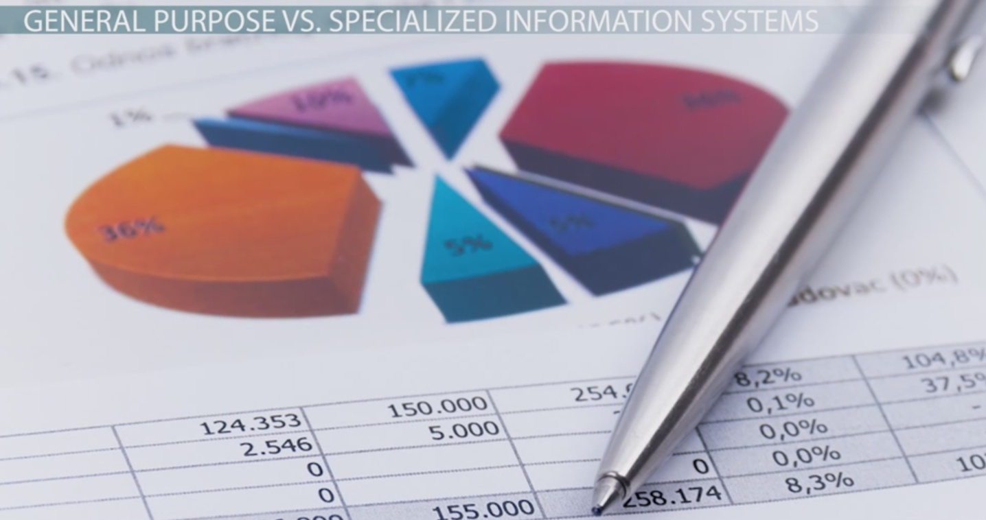 business information systems research papers