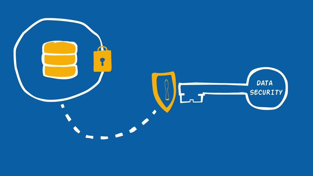 Ibm I Risk Assessment Security Consultation Services Data Take The Next Step To Secure Your