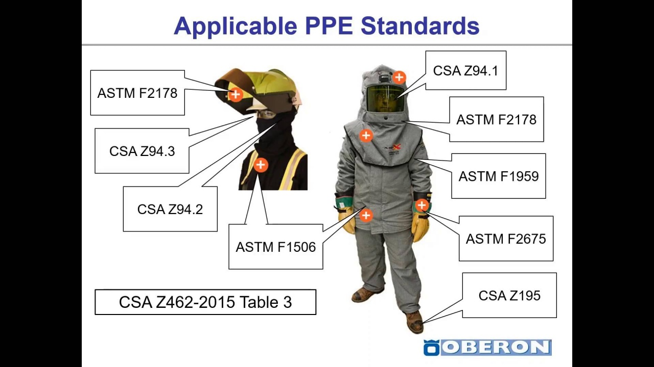 6472d30e3d20 How Arc Flash PPE Impacts Both Human Performance and Human Error