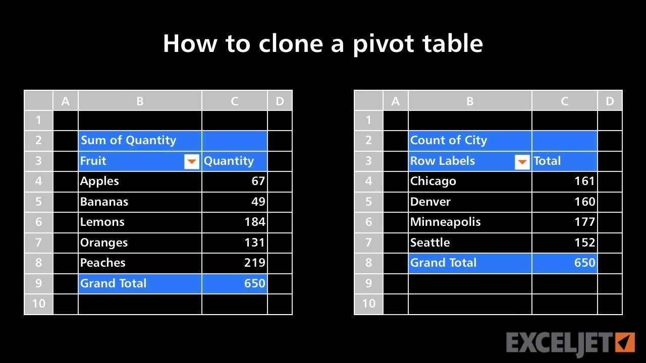 How to clone a pivot table