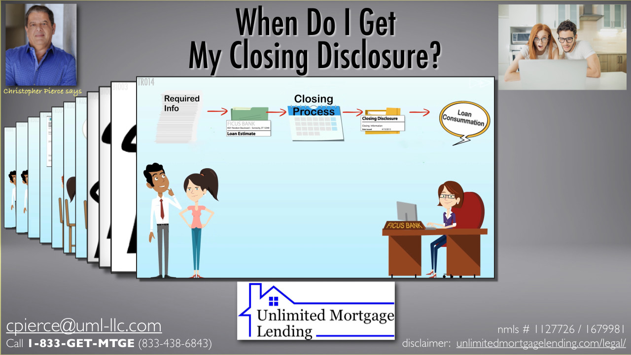 When Do I Get My Loan Closing Disclosure? Unlimited Mortgage Lending