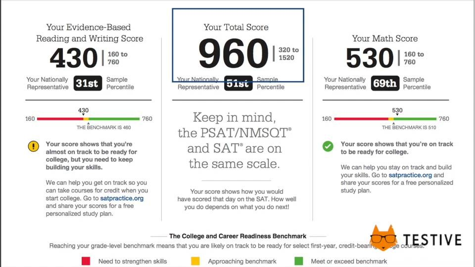 psat scores were released now what testive